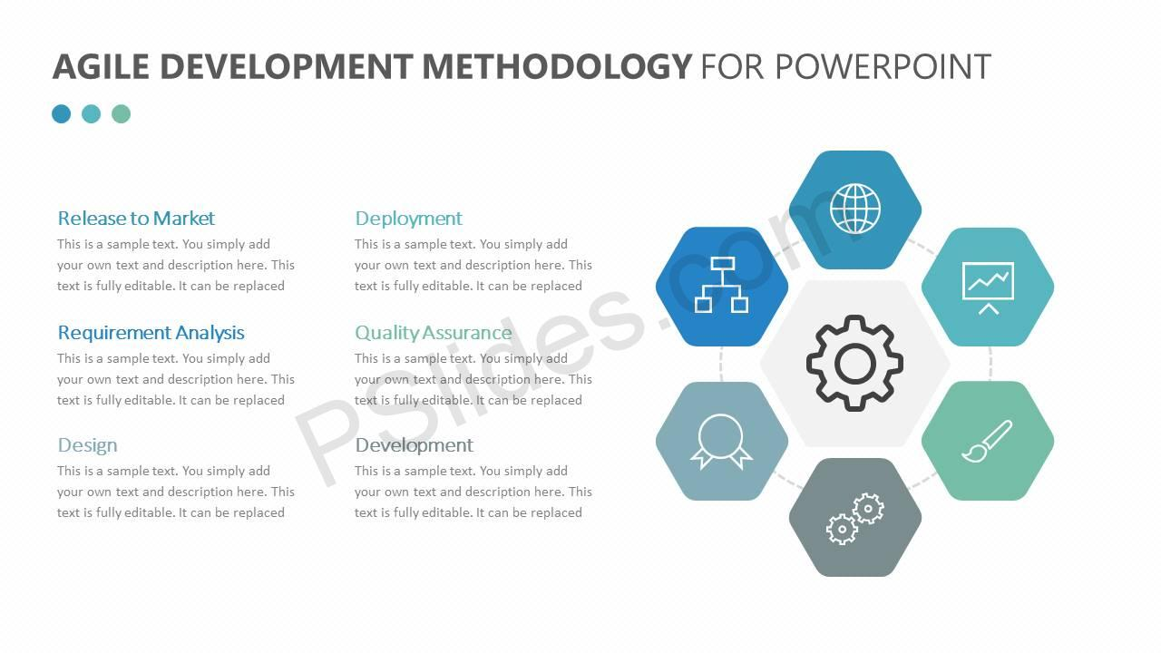 Agile Development Methodology Slide2