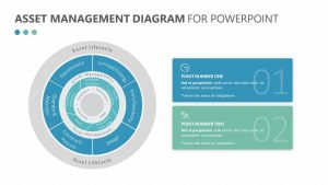 Asset Management Diagram for PowerPoint