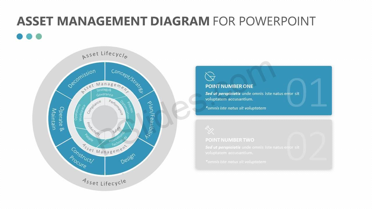 Asset-Management-Diagram-for-PowerPoint-Slide2