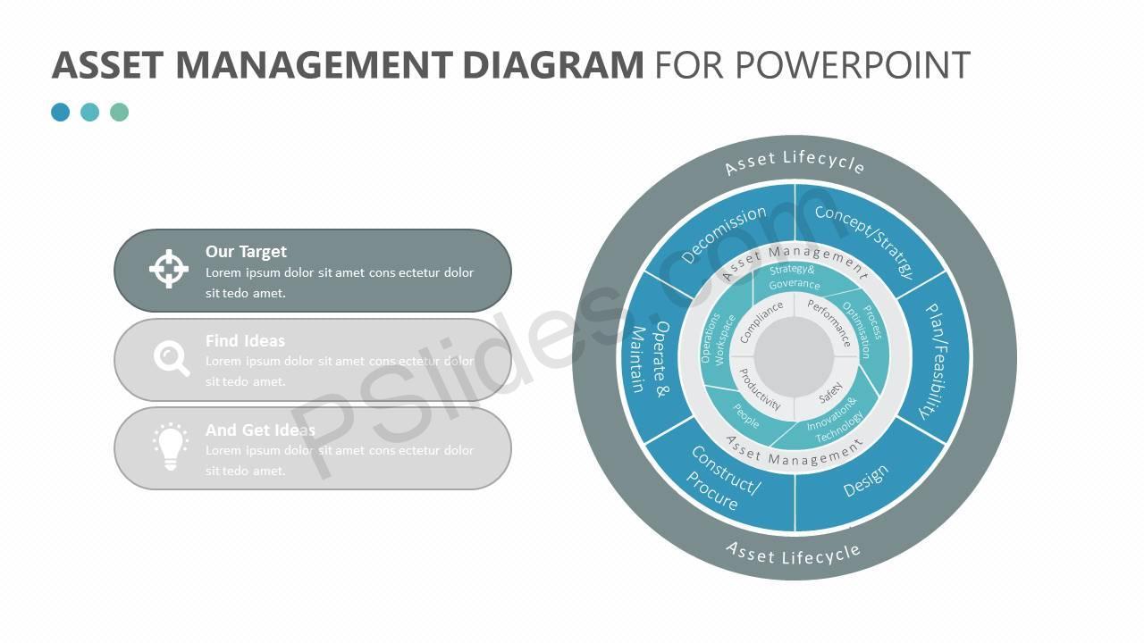 Asset-Management-Diagram-for-PowerPoint-Slide4