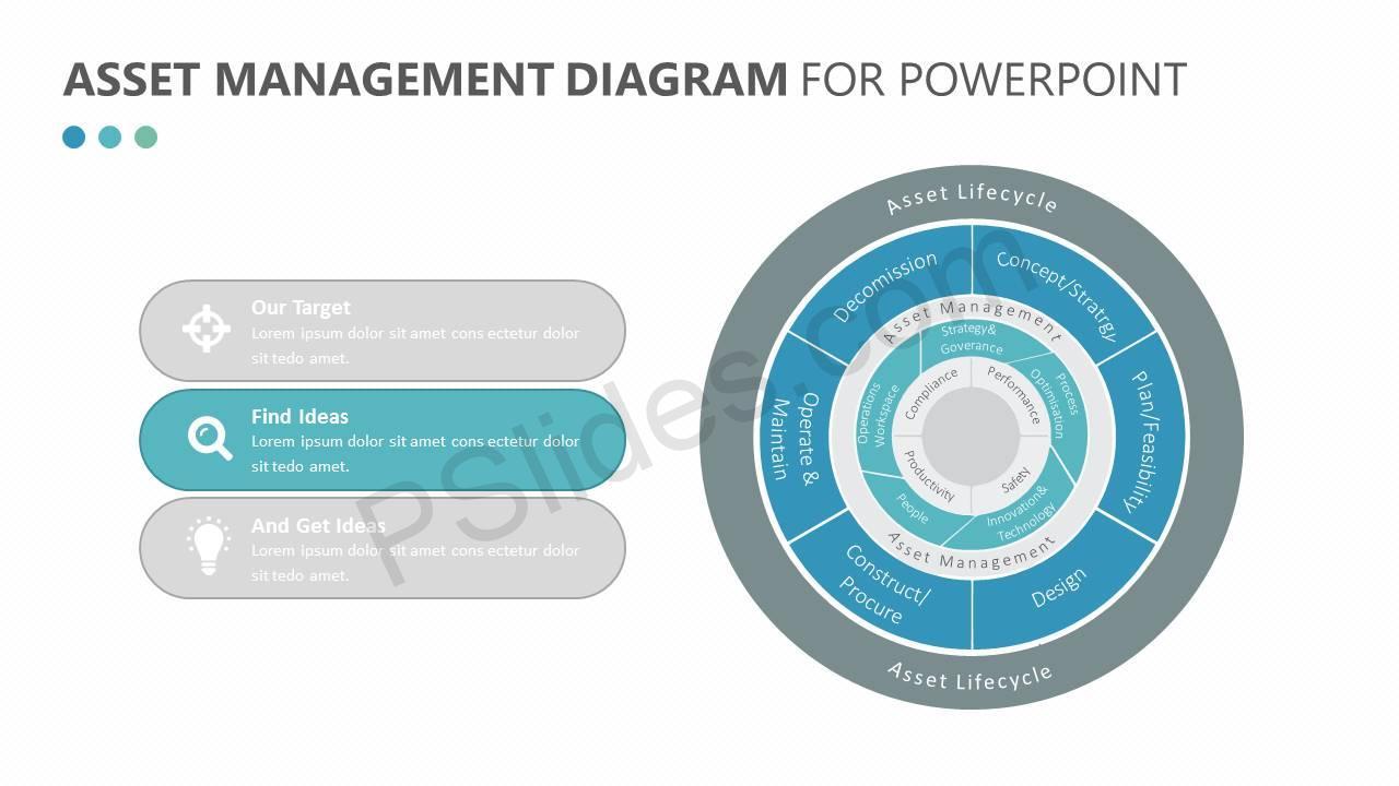 Asset-Management-Diagram-for-PowerPoint-Slide5