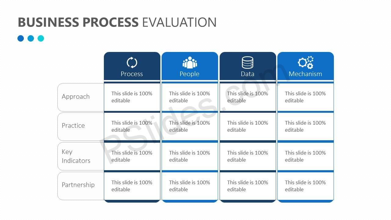 Business-Process-Evaluation-Slide1