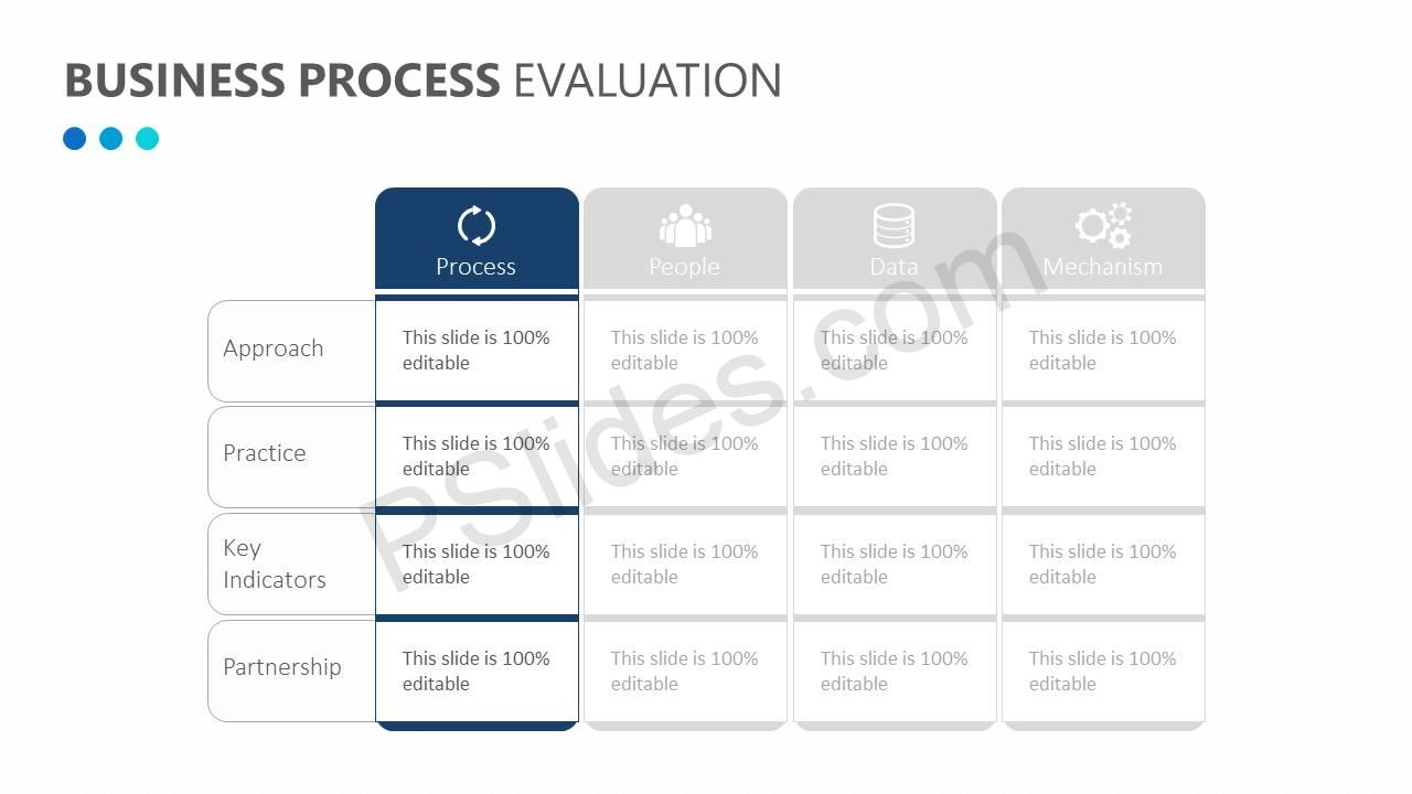 Business-Process-Evaluation-Slide2