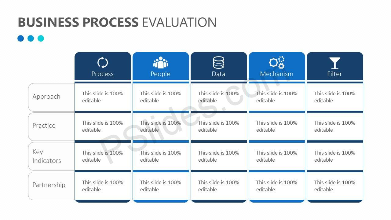 Business-Process-Evaluation-Slide3