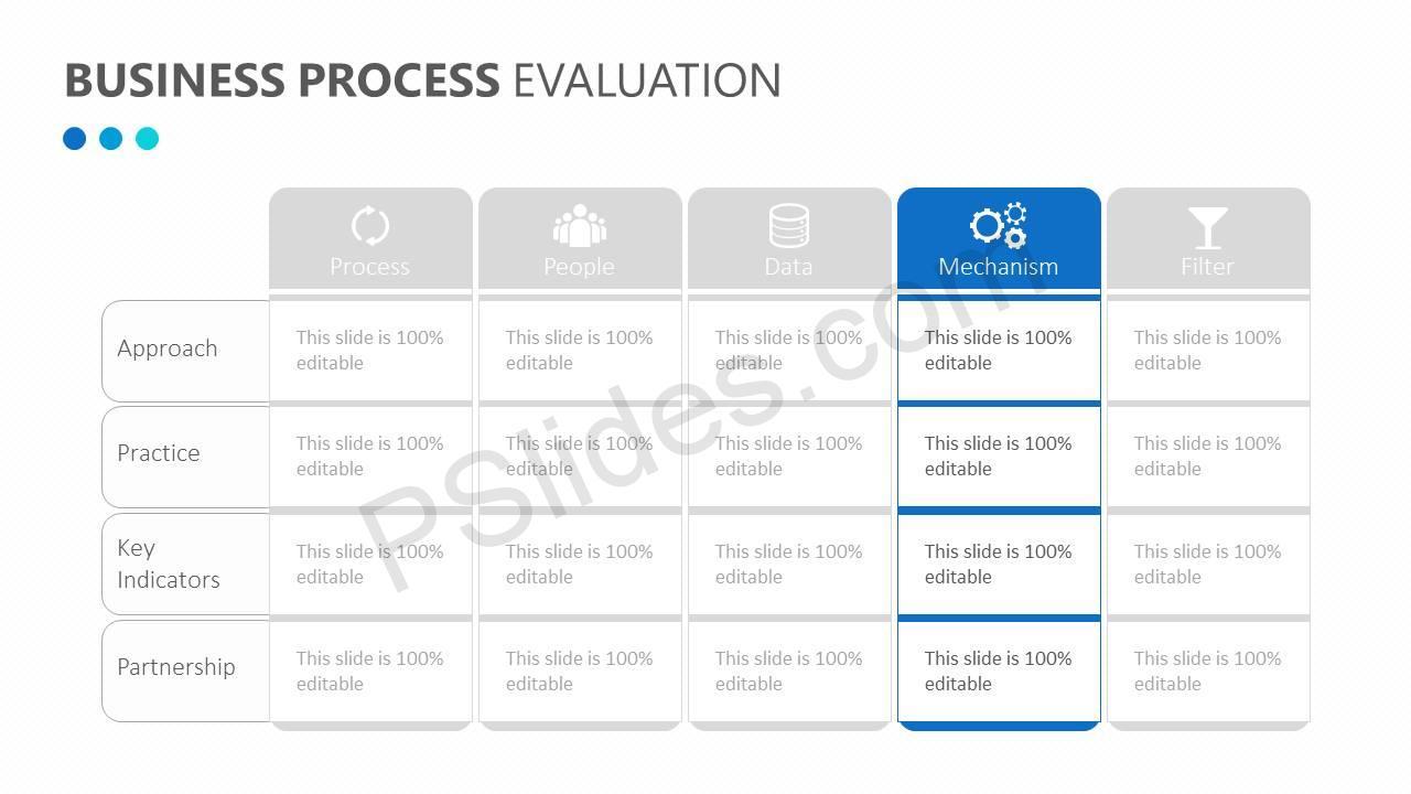 Business-Process-Evaluation-Slide4