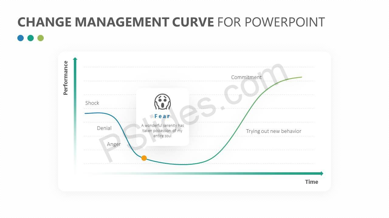 Change-Management-Curve-for-PowerPoint-Slide1
