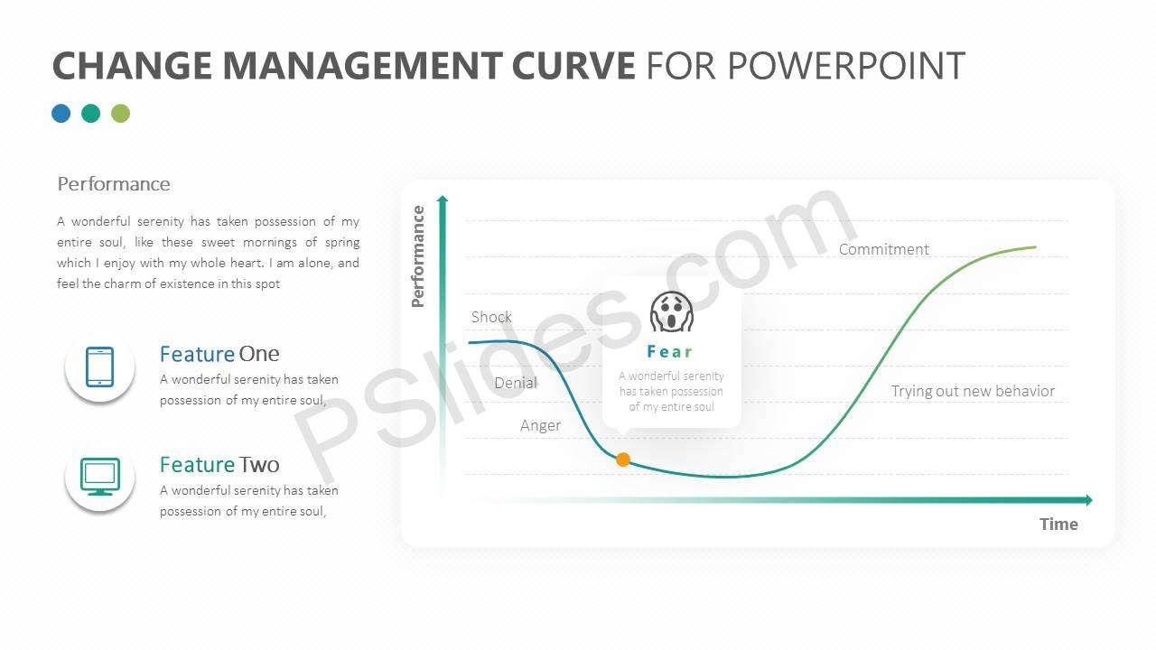 Change-Management-Curve-for-PowerPoint-Slide2
