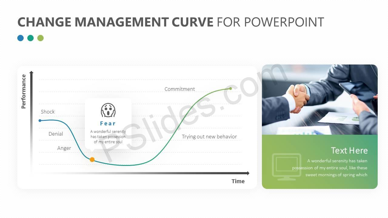 Change-Management-Curve-for-PowerPoint-Slide3