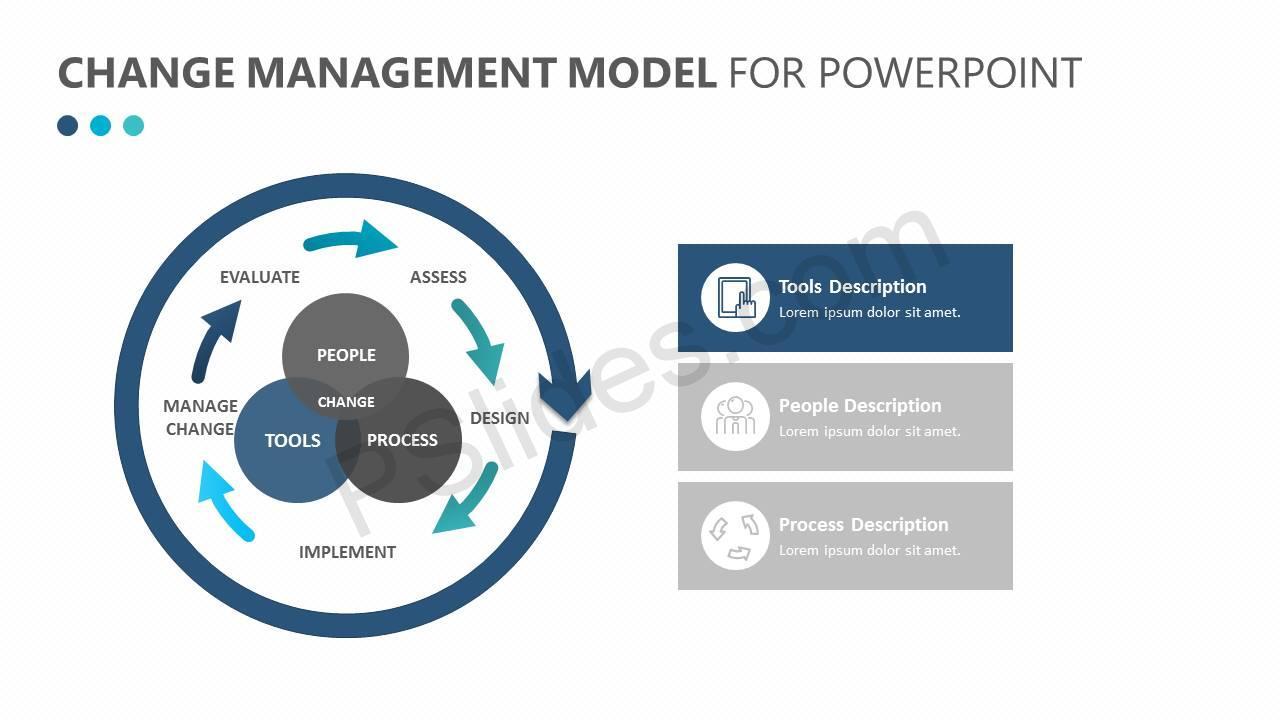 Change-Management-Model-for-PowerPoint-Slide2