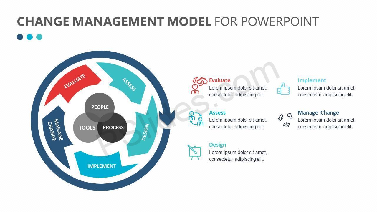 Change-Management-Model-for-PowerPoint-Slide3