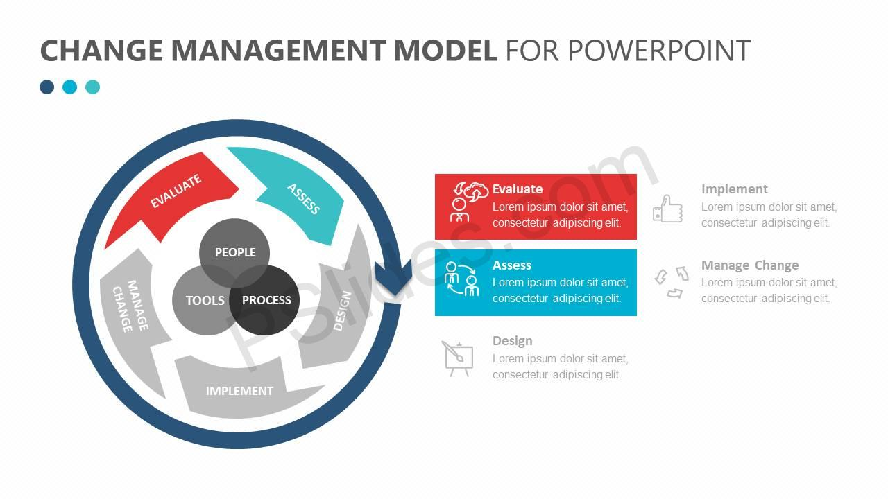 Change-Management-Model-for-PowerPoint-Slide4