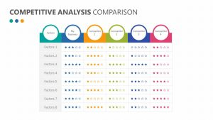 Free Competitive Analysis Comparison