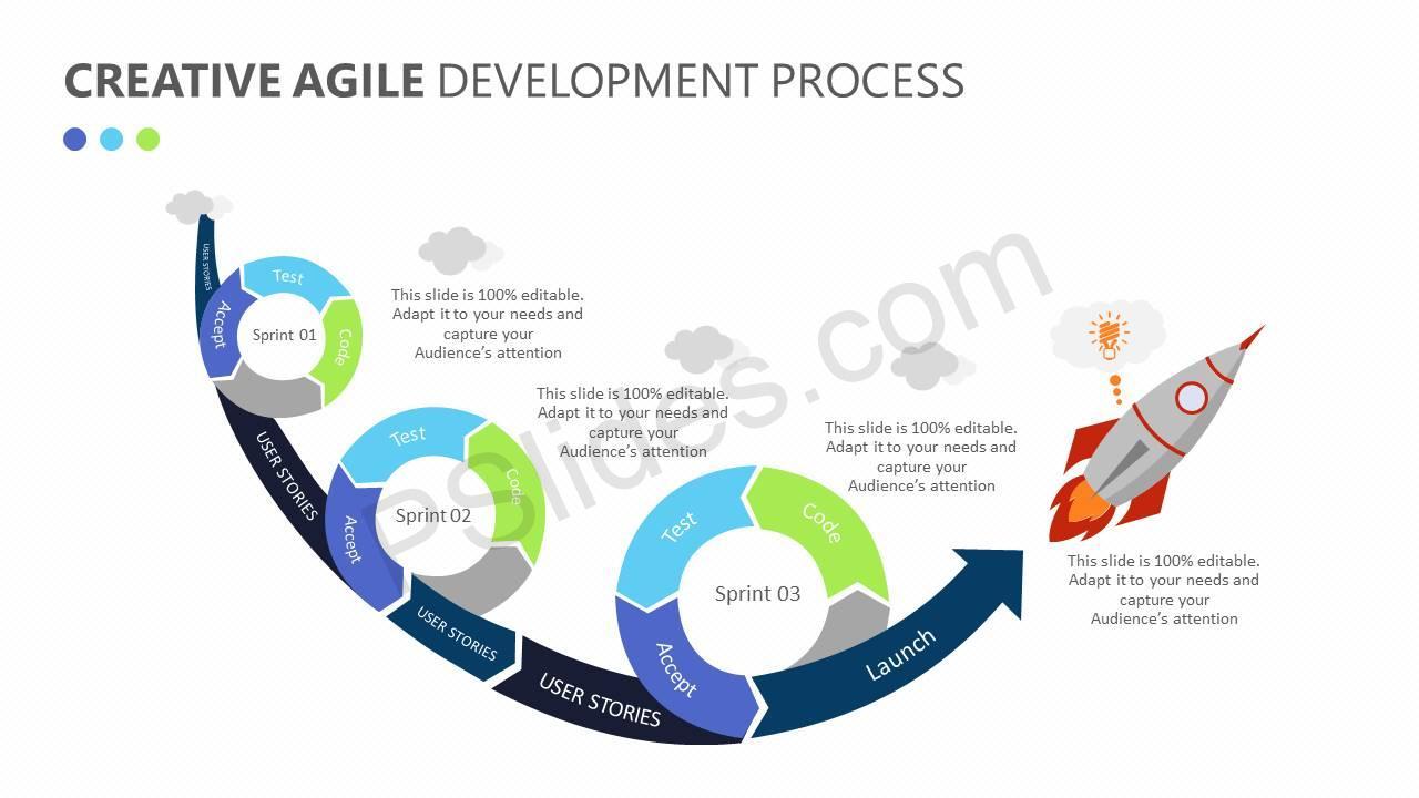 Creative-Agile-Development-Process-Slide1