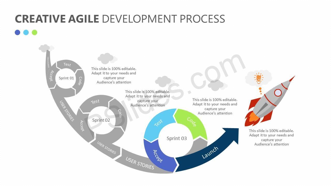 Creative-Agile-Development-Process-Slide2