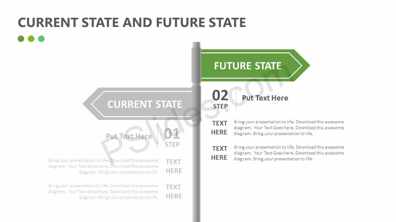 current state and future state pslides Current State Process Flow Diagrams current state and future state slide2