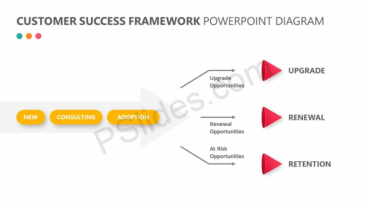 Customer-Success-Framework-PowerPoint-Diagram-Slide1