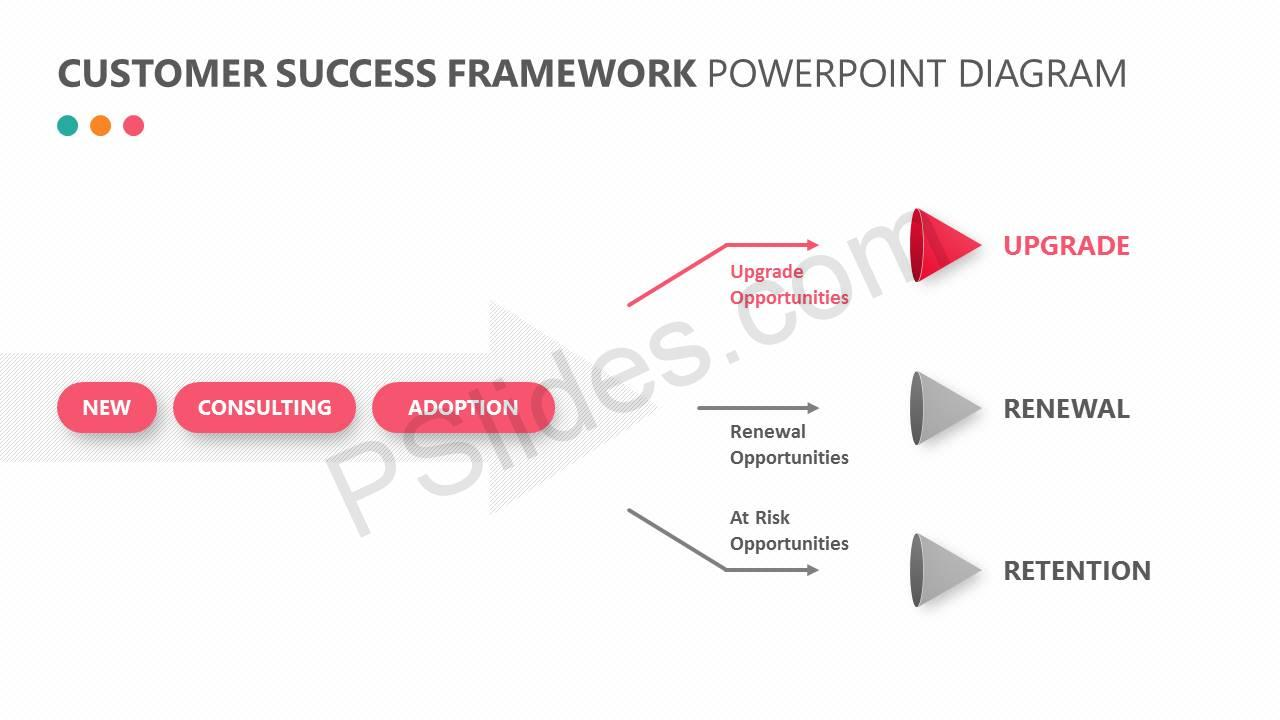 Customer-Success-Framework-PowerPoint-Diagram-Slide2