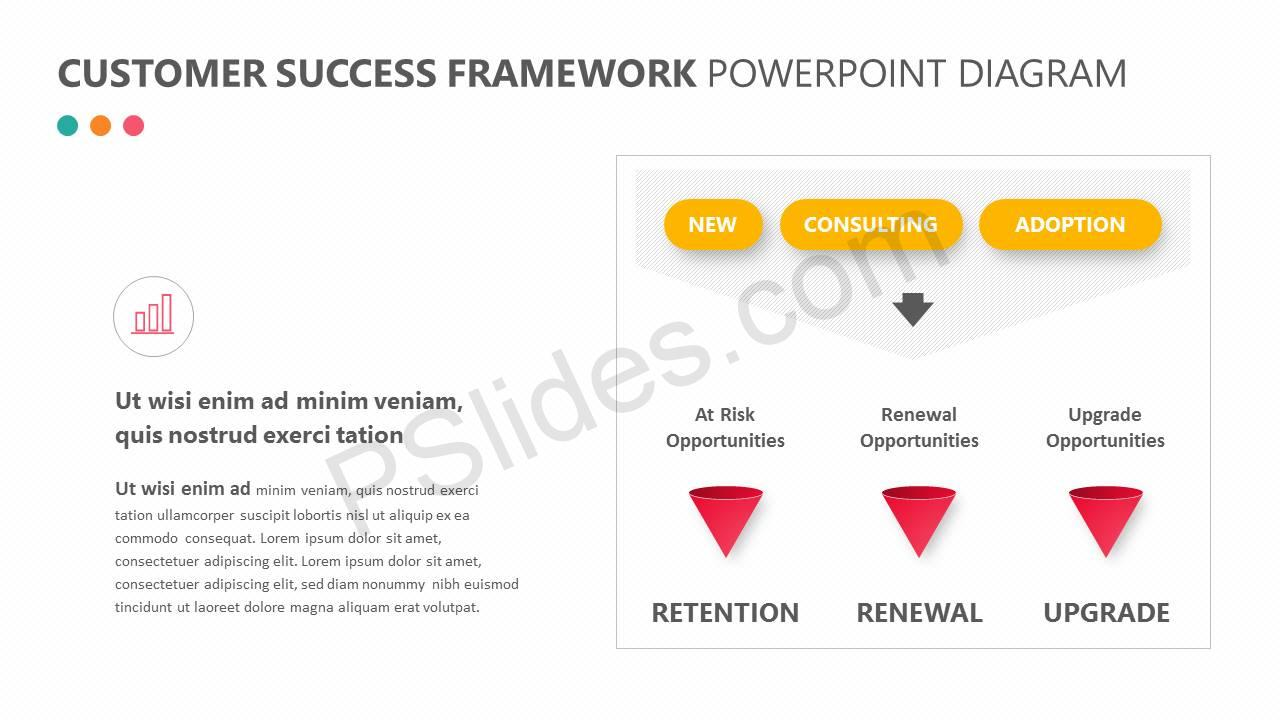Customer-Success-Framework-PowerPoint-Diagram-Slide3