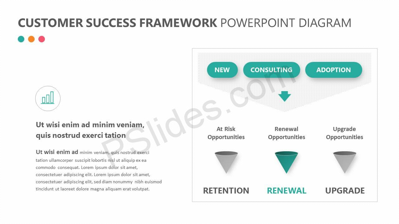 Customer-Success-Framework-PowerPoint-Diagram-Slide4