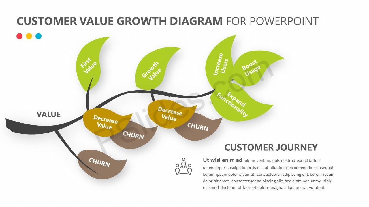 Customer-Value-Growth-Diagram-for-PowerPoint-Slide1