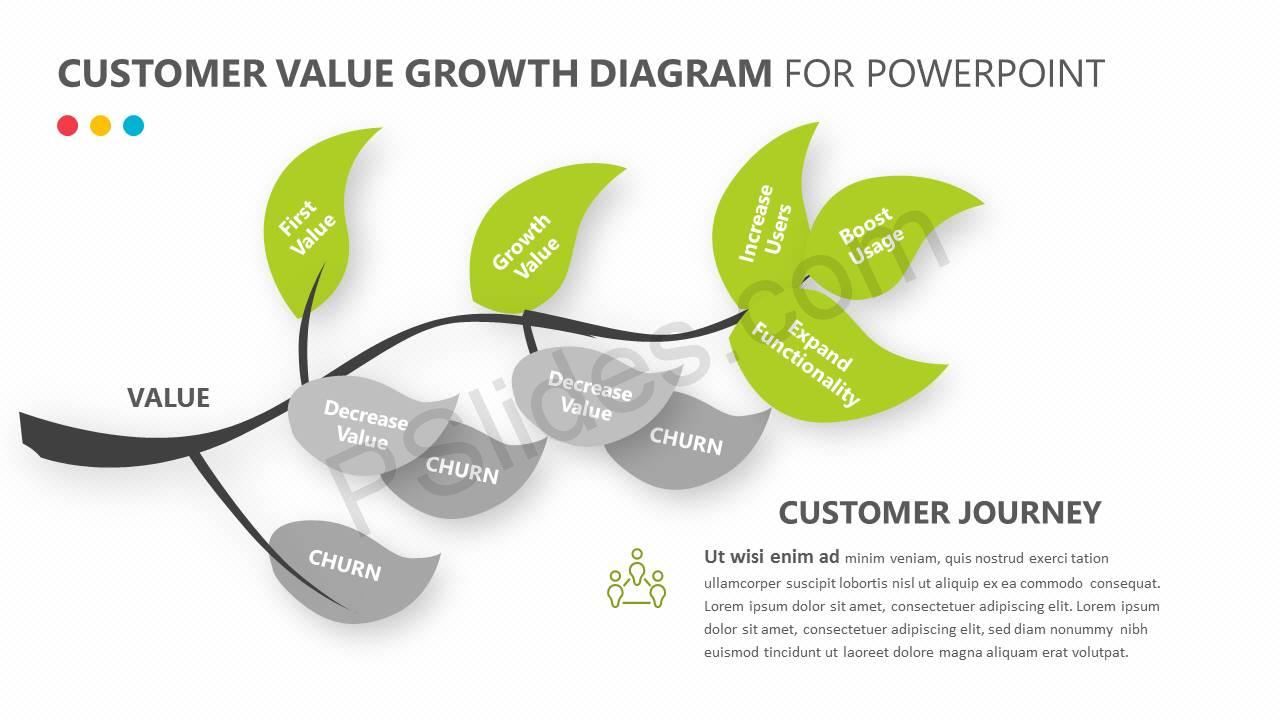 Customer-Value-Growth-Diagram-for-PowerPoint-Slide2
