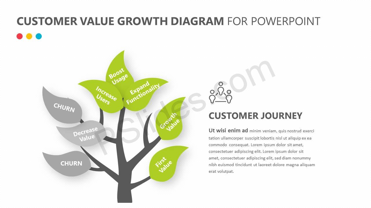 Customer-Value-Growth-Diagram-for-PowerPoint-Slide3
