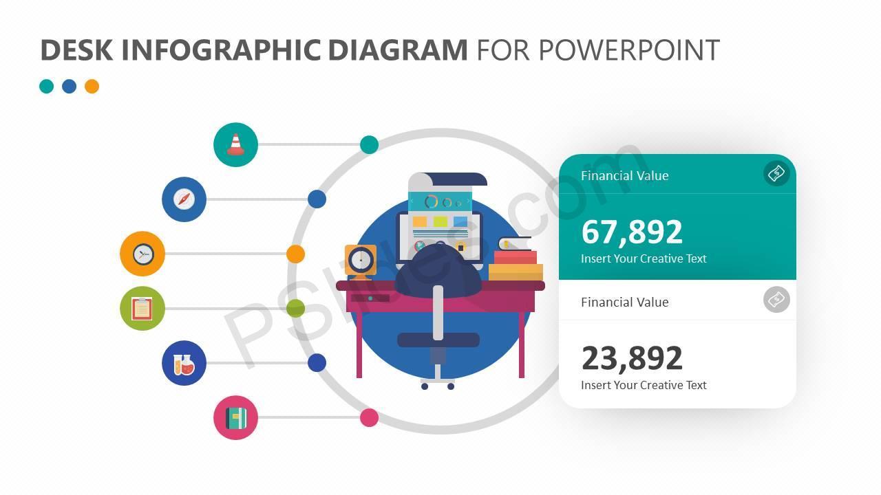 Desk Infographic Diagram for PowerPoint Slide3