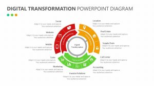 Digital Transformation PowerPoint Diagram