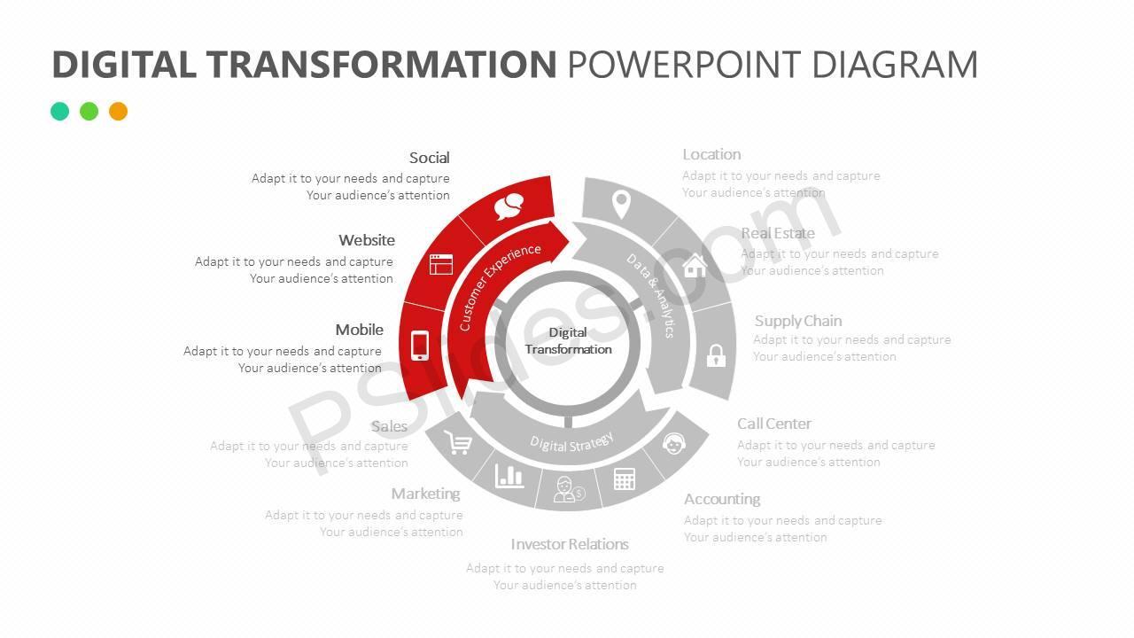 Digital-Transformation-PowerPoint-Diagram-Slide2