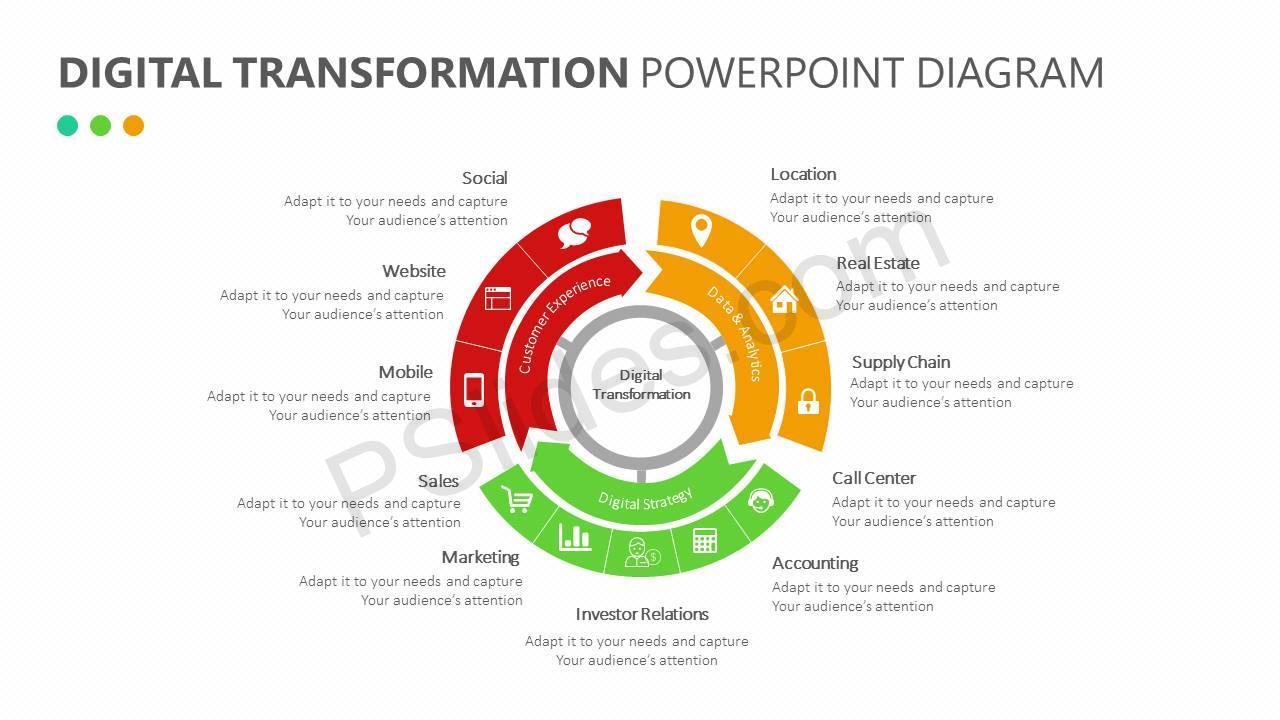 Digital-Transformation-PowerPoint-Diagram-Slide3