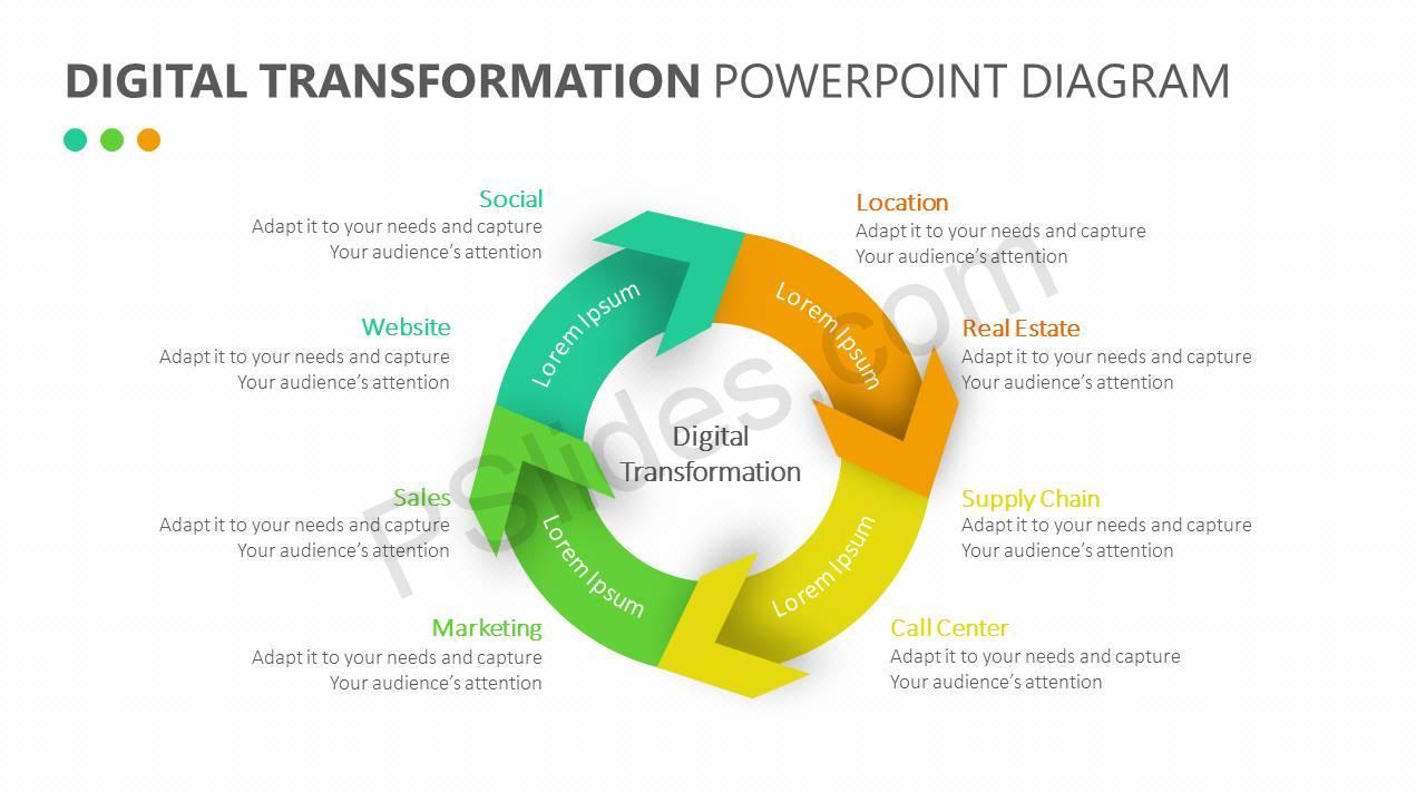 Digital-Transformation-PowerPoint-Diagram-Slide4