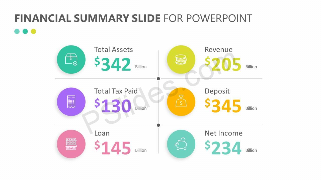 Financial Summary Slide for PowerPoint Slide1