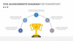Five Achievements Diagram