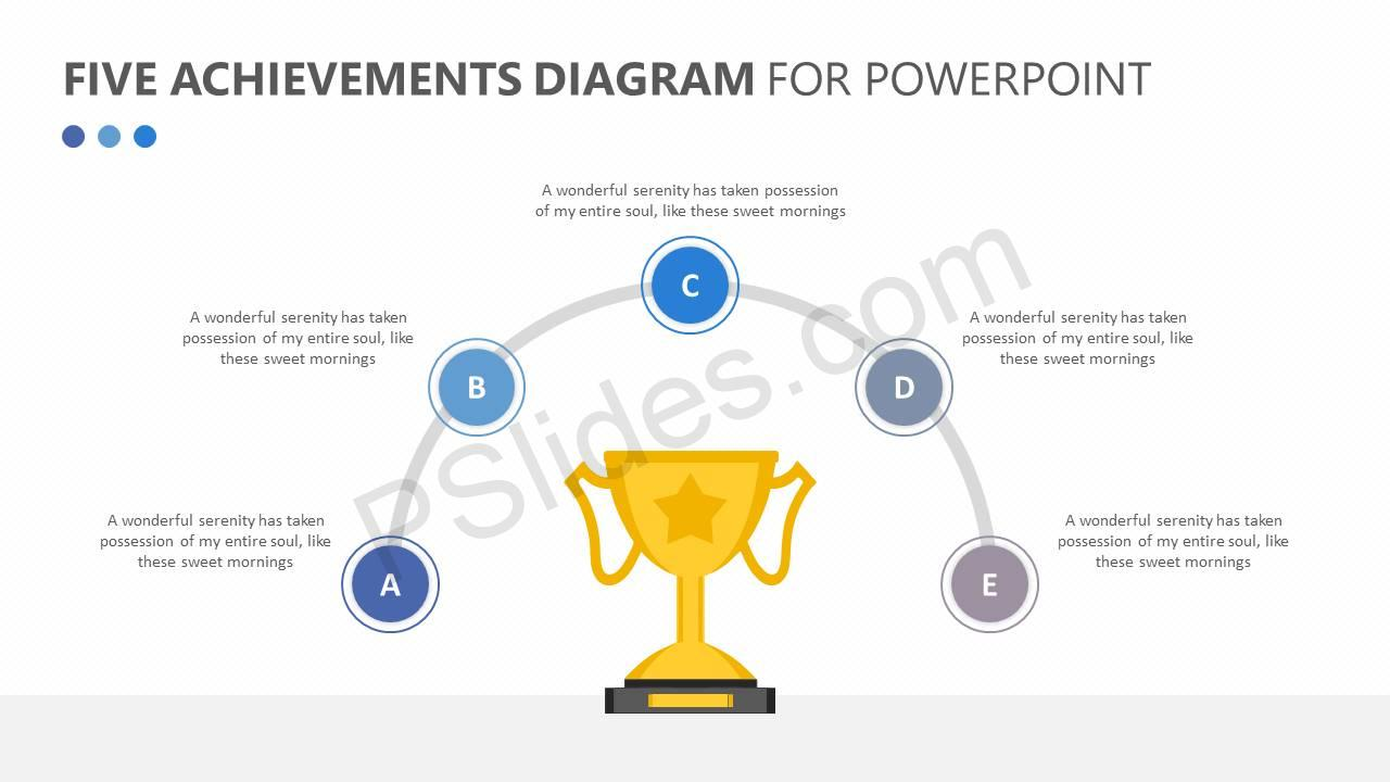 Five Achievements Diagram Slide1