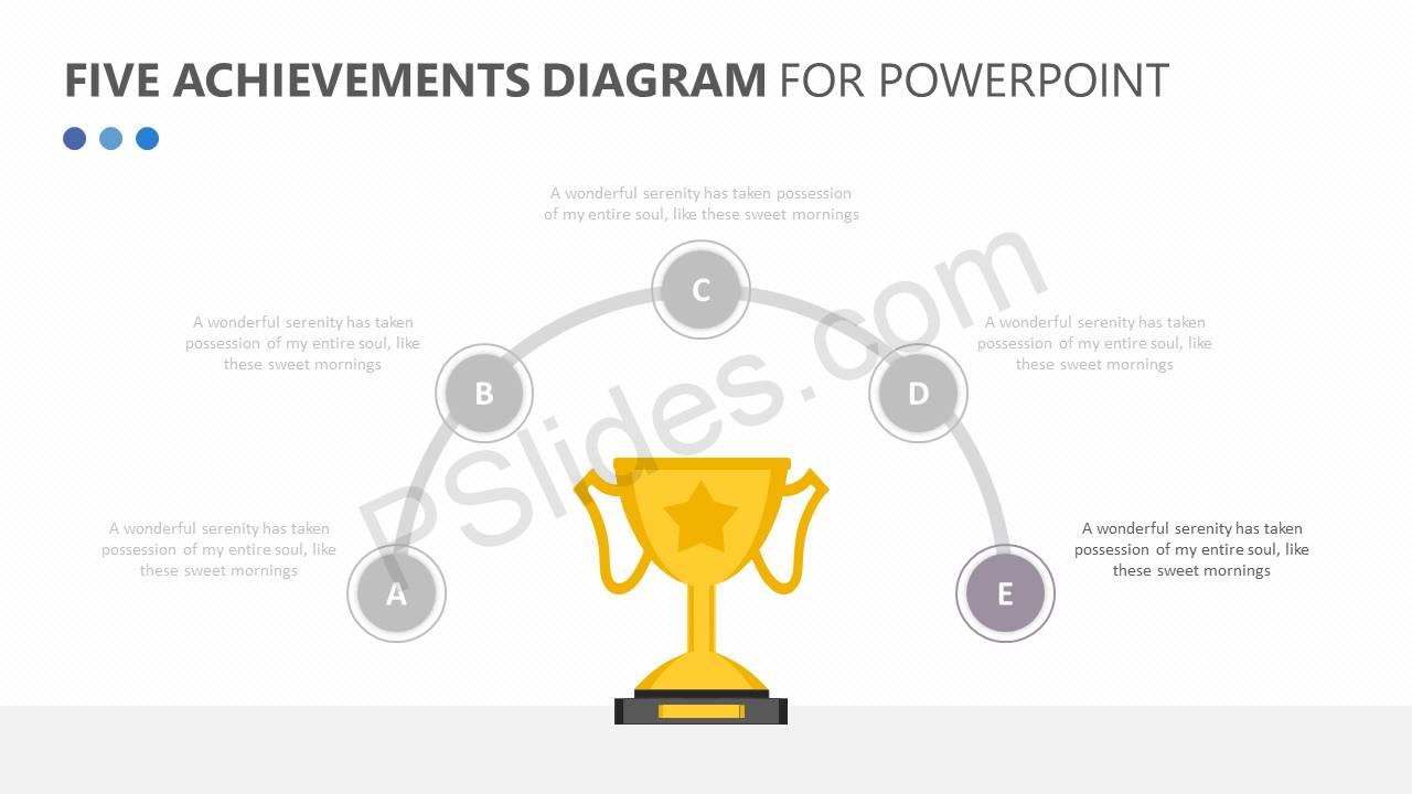 Five Achievements Diagram Slide2