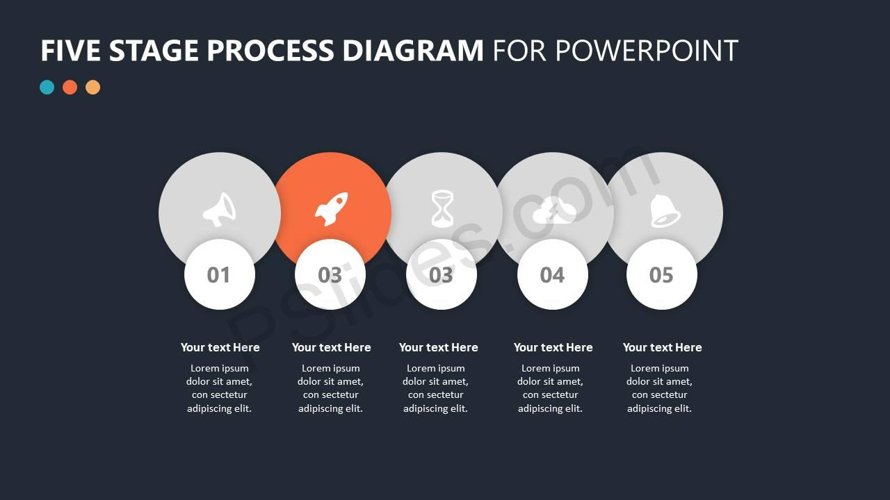 Five Stage Process Diagram for PowerPoint Slide 5 – Dark