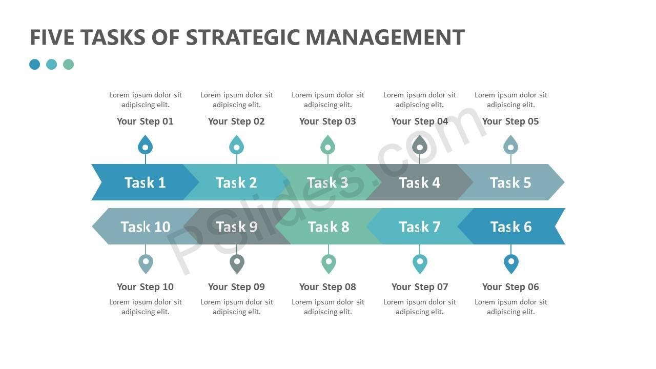 Five-Tasks-of-Strategic-Management-Slide3