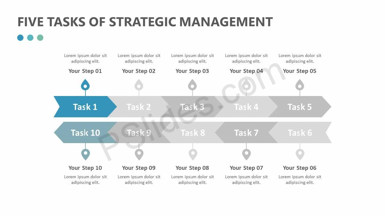 Five-Tasks-of-Strategic-Management-Slide4