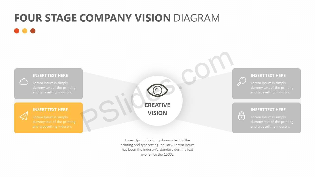 Four Stage Company Vision Diagram Slide2