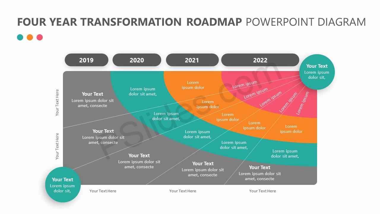 Four-Year-Transformation-Roadmap-Slide1
