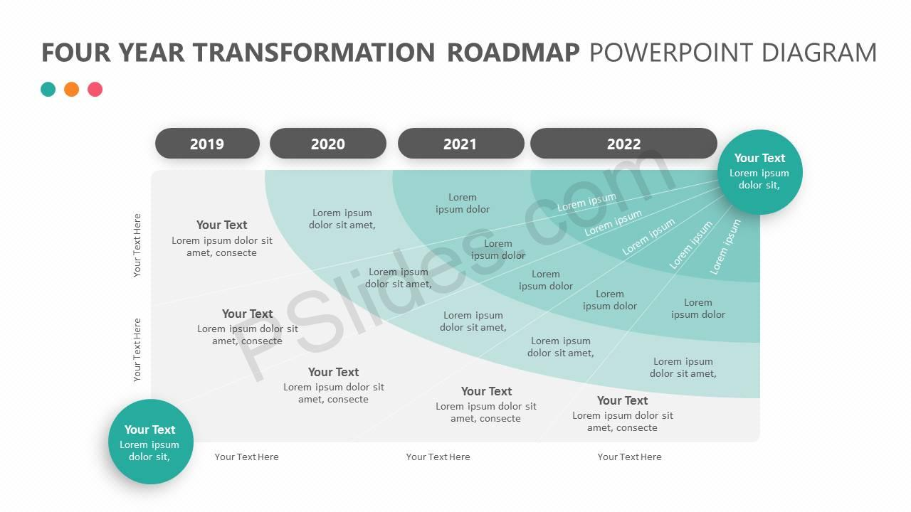 Four-Year-Transformation-Roadmap-Slide2