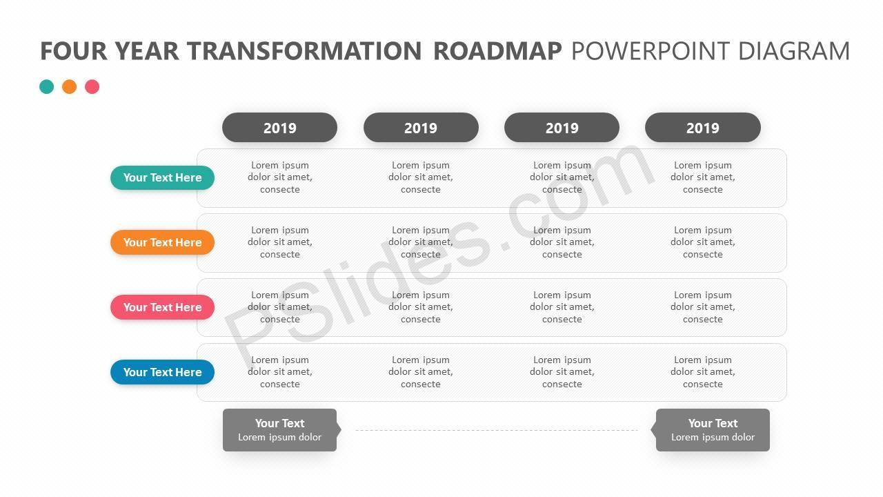 Four-Year-Transformation-Roadmap-Slide3