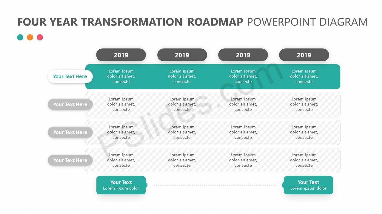 Four-Year-Transformation-Roadmap-Slide4