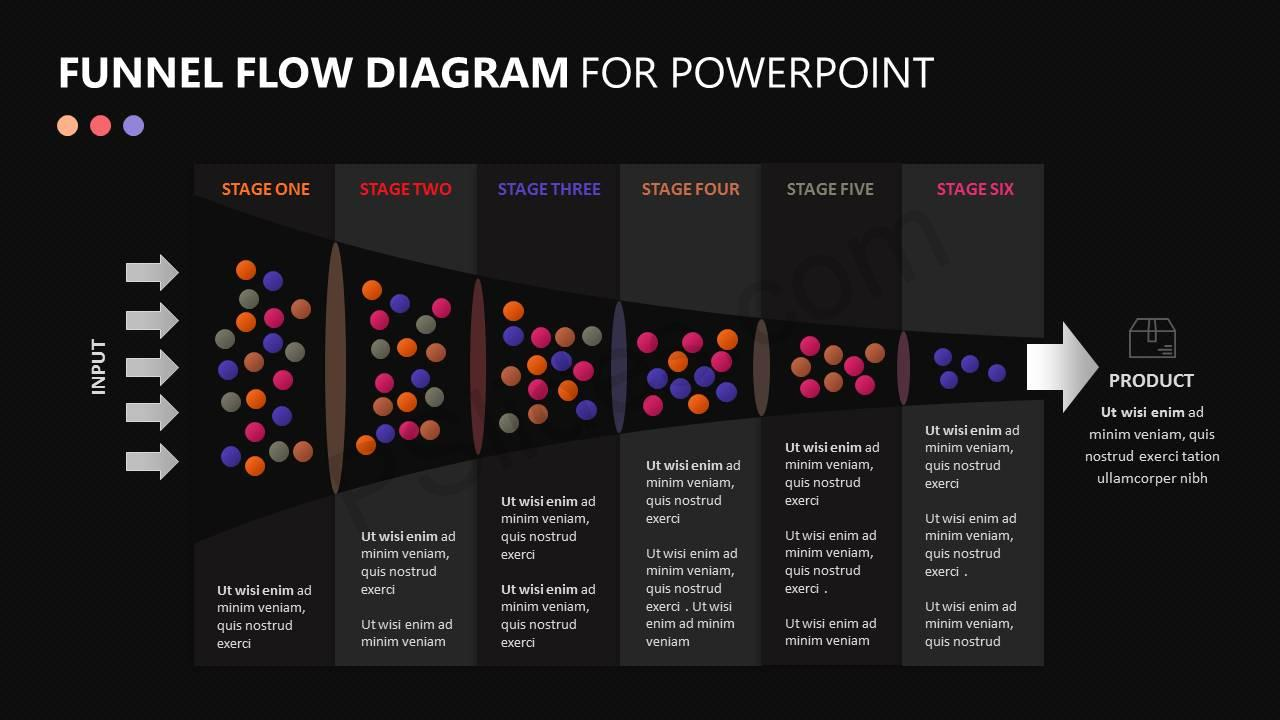Funnel Flow Diagram for PowerPoint Slide3