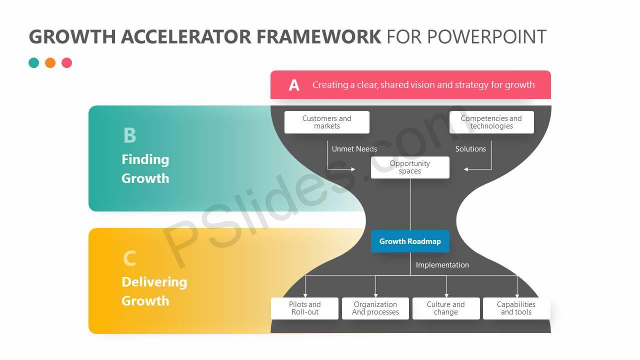 Growth-Accelerator-Framework-for-PowerPoint-Slide1