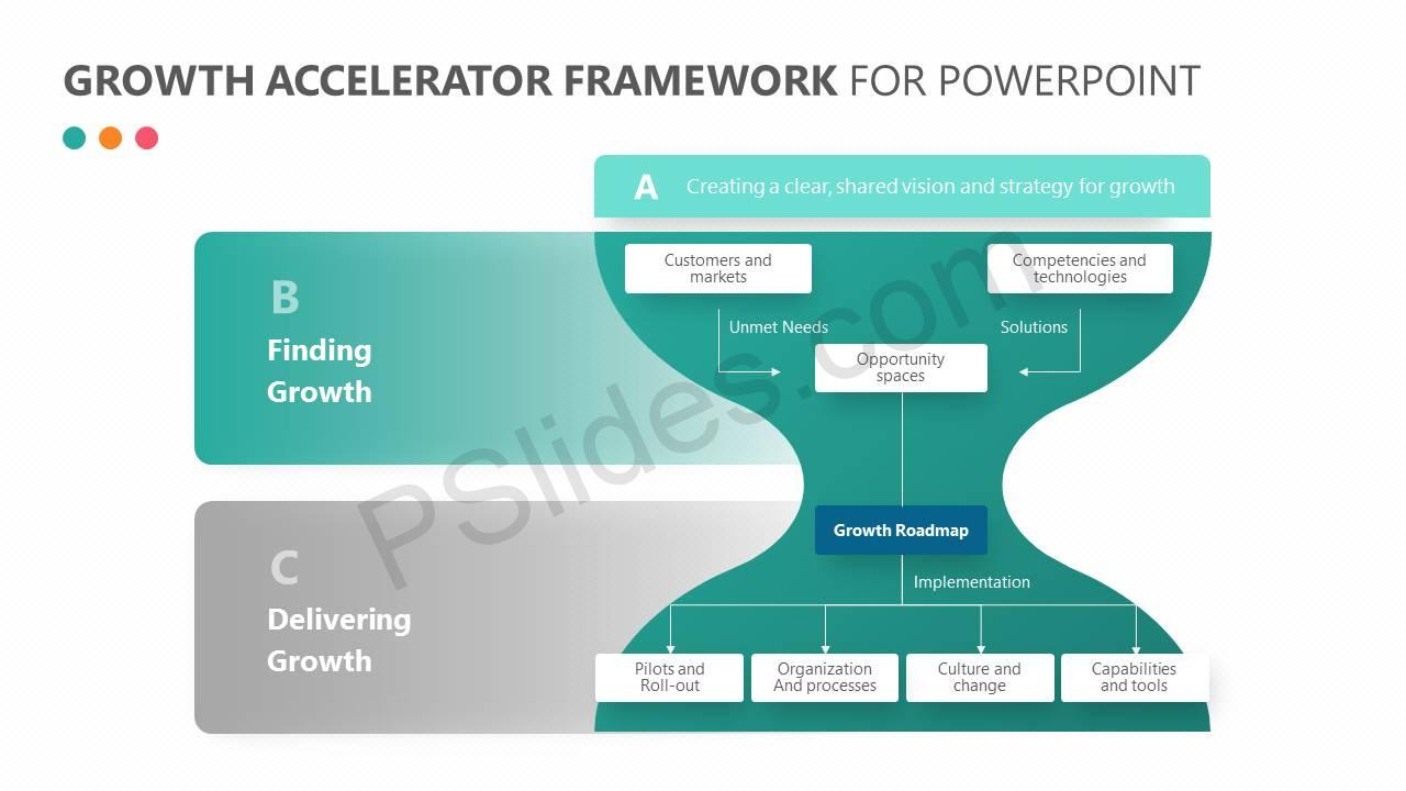 Growth-Accelerator-Framework-for-PowerPoint-Slide2