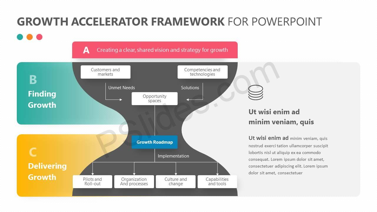 Growth-Accelerator-Framework-for-PowerPoint-Slide3