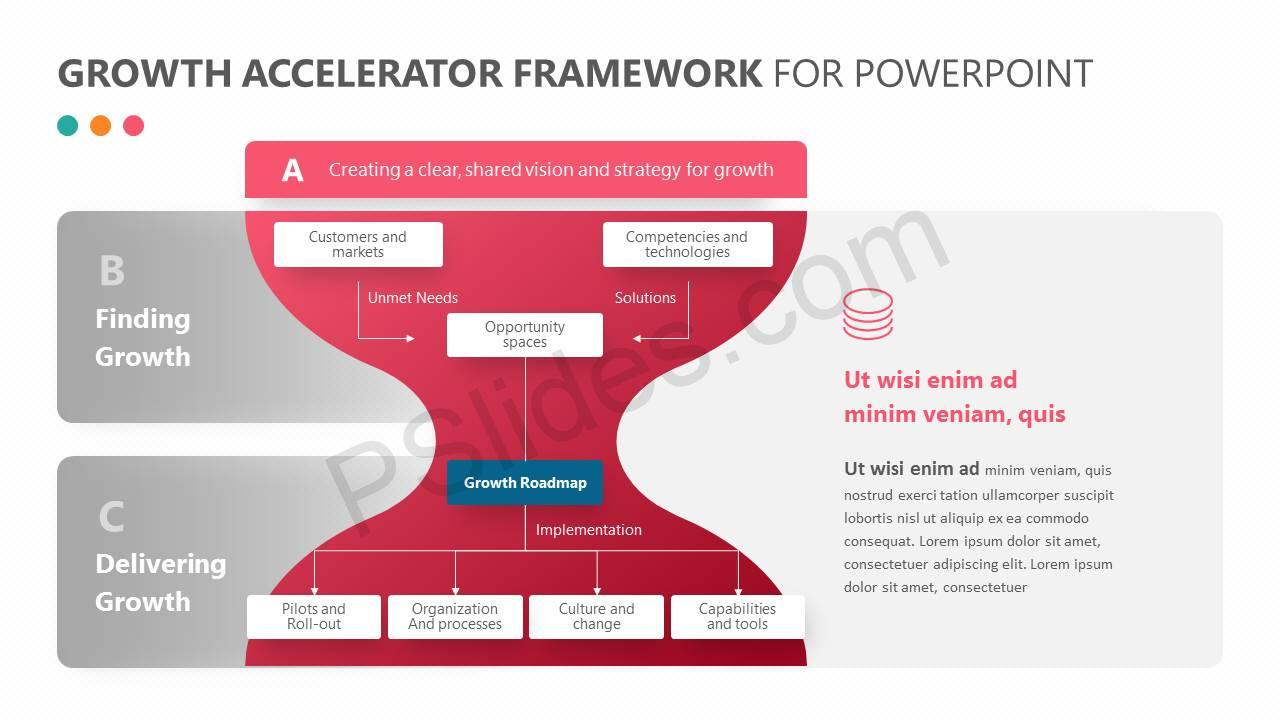 Growth-Accelerator-Framework-for-PowerPoint-Slide4