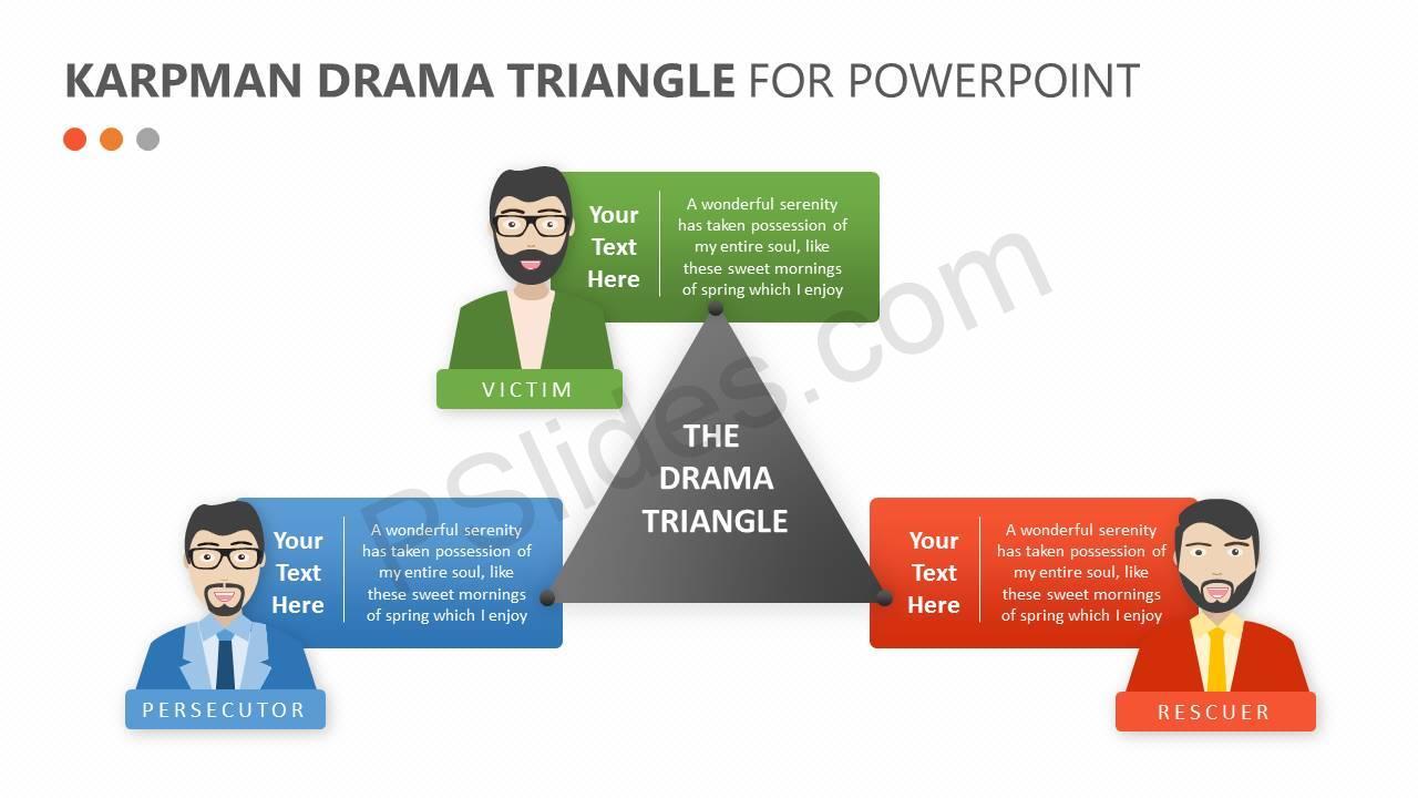 Karpman Drama Triangle for PowerPoint Slide 1