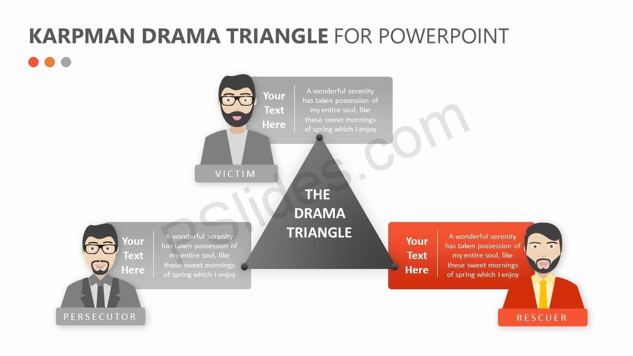 Karpman Drama Triangle for PowerPoint Slide 2